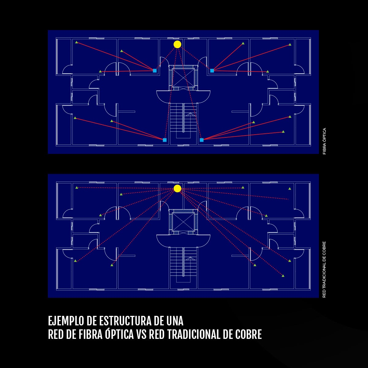 ejemplo-estructura-red-fibra-optica-red-cobre
